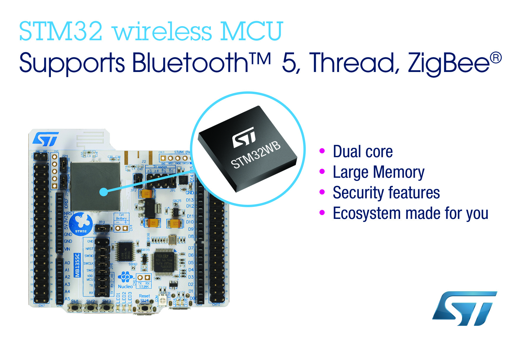 STM32WBx5 dual-core wireless MCUs deliver ultra-low-power